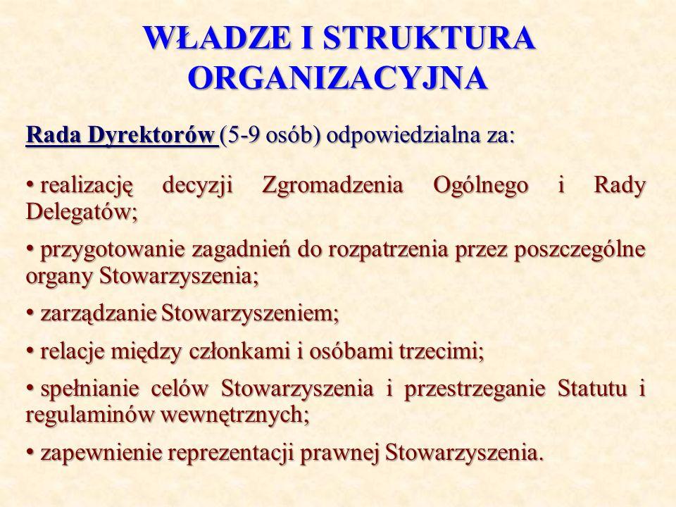 WŁADZE I STRUKTURA ORGANIZACYJNA Rada Dyrektorów (5-9 osób) odpowiedzialna za: realizację decyzji Zgromadzenia Ogólnego i Rady Delegatów; realizację d