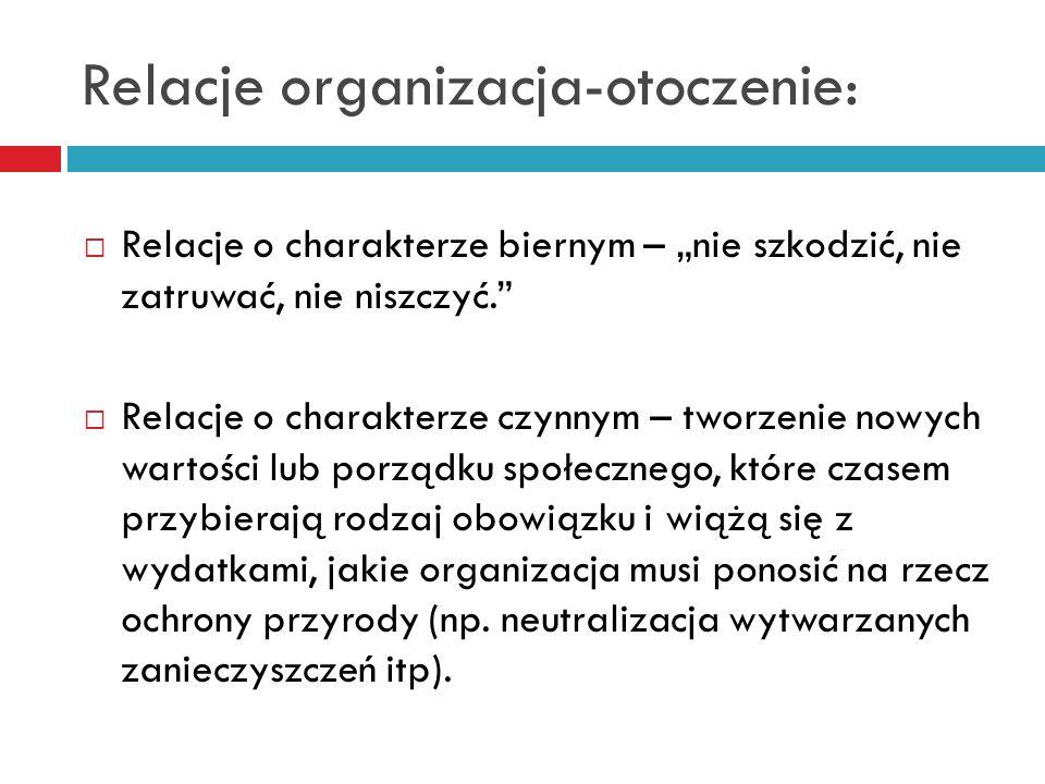 Relacje organizacja-otoczenie: Relacje o charakterze biernym – nie szkodzić, nie zatruwać, nie niszczyć. Relacje o charakterze czynnym – tworzenie now
