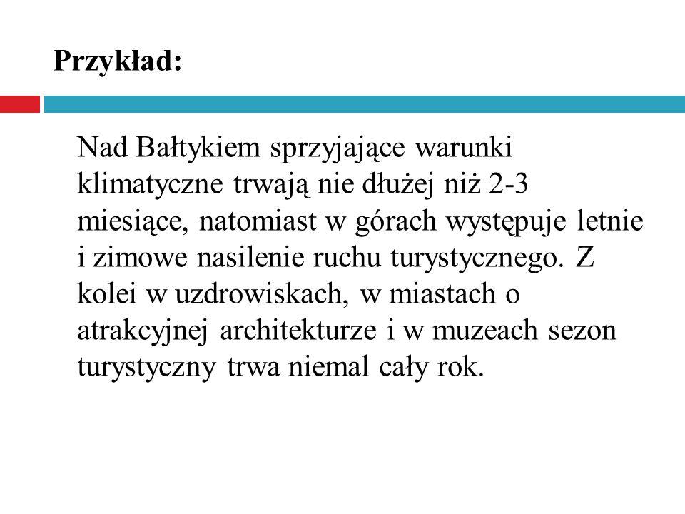 Przykład: Nad Bałtykiem sprzyjające warunki klimatyczne trwają nie dłużej niż 2-3 miesiące, natomiast w górach występuje letnie i zimowe nasilenie ruc