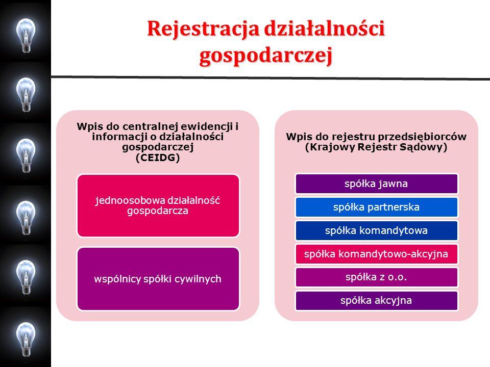 Rejestracja działalności gospodarczej Wpis do centralnej ewidencji i informacji o działalności gospodarczej (CEIDG) jednoosobowa działalność gospodarc