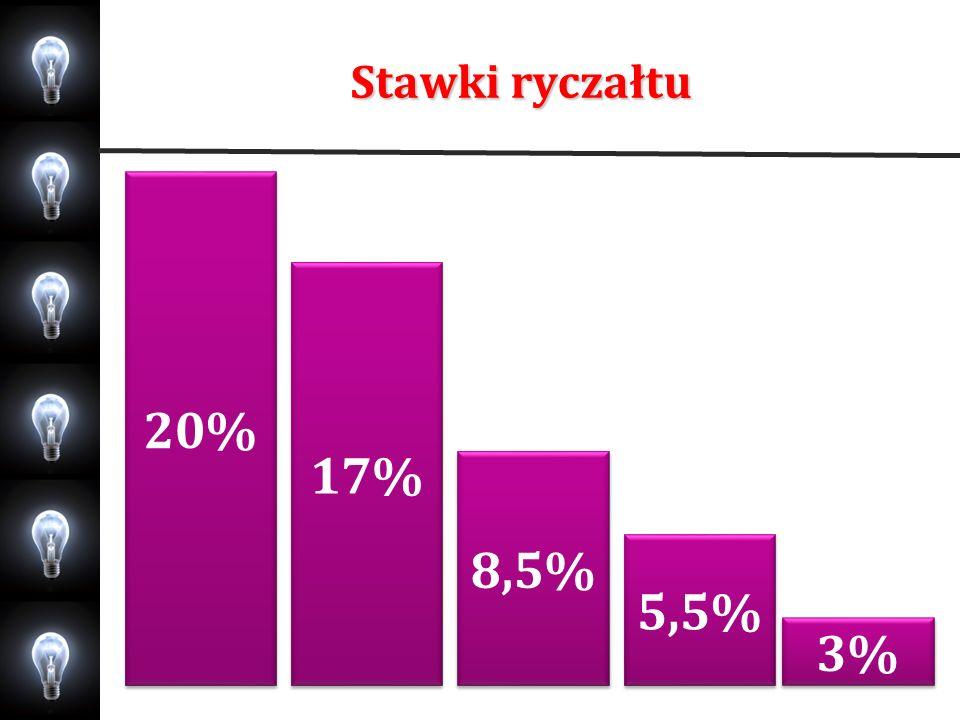 Stawki ryczałtu 20% 17% 8,5% 5,5% 3%