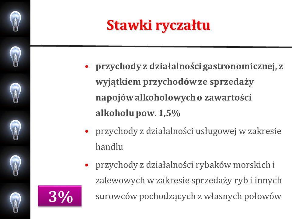 Stawki ryczałtu 3% przychody z działalności gastronomicznej, z wyjątkiem przychodów ze sprzedaży napojów alkoholowych o zawartości alkoholu pow. 1,5%