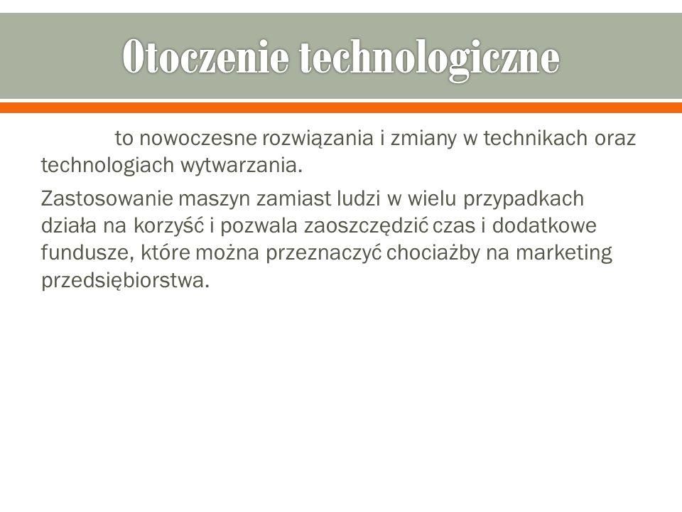 to nowoczesne rozwiązania i zmiany w technikach oraz technologiach wytwarzania. Zastosowanie maszyn zamiast ludzi w wielu przypadkach działa na korzyś