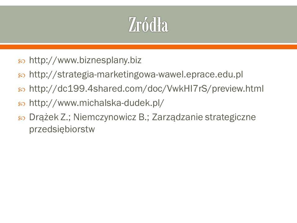 http://www.biznesplany.biz http://strategia-marketingowa-wawel.eprace.edu.pl http://dc199.4shared.com/doc/VwkHI7rS/preview.html http://www.michalska-d