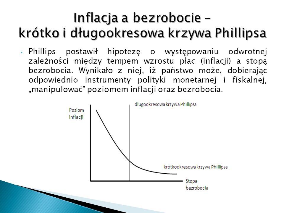Phillips postawił hipotezę o występowaniu odwrotnej zależności między tempem wzrostu płac (inflacji) a stopą bezrobocia.