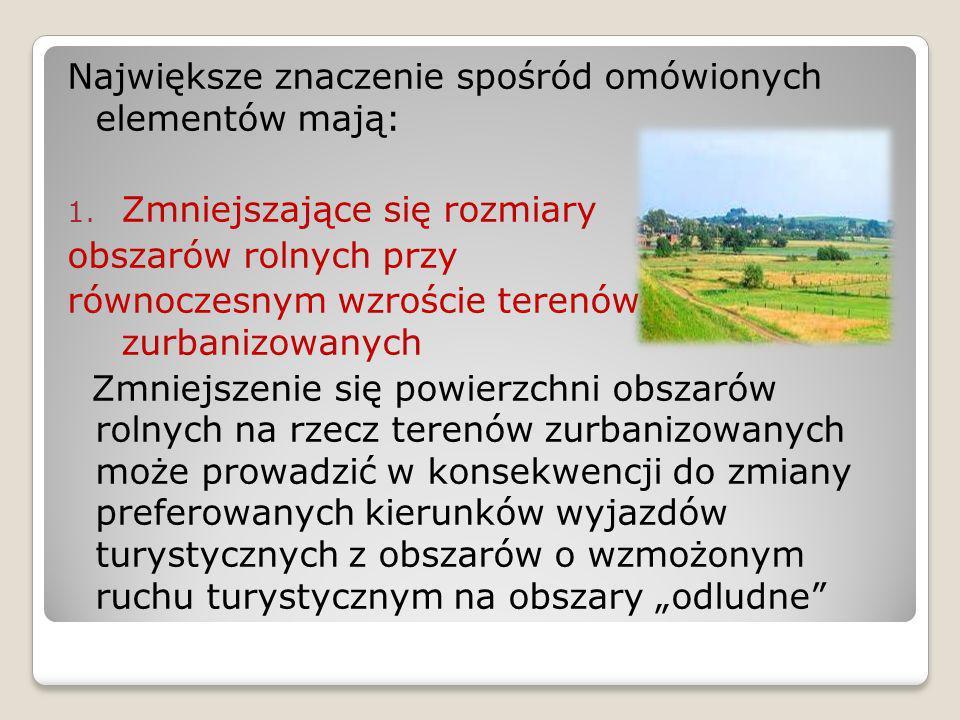 Największe znaczenie spośród omówionych elementów mają: 1. Zmniejszające się rozmiary obszarów rolnych przy równoczesnym wzroście terenów zurbanizowan
