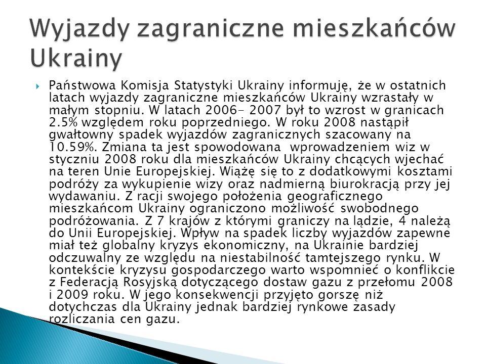 Państwowa Komisja Statystyki Ukrainy informuję, że w ostatnich latach wyjazdy zagraniczne mieszkańców Ukrainy wzrastały w małym stopniu.