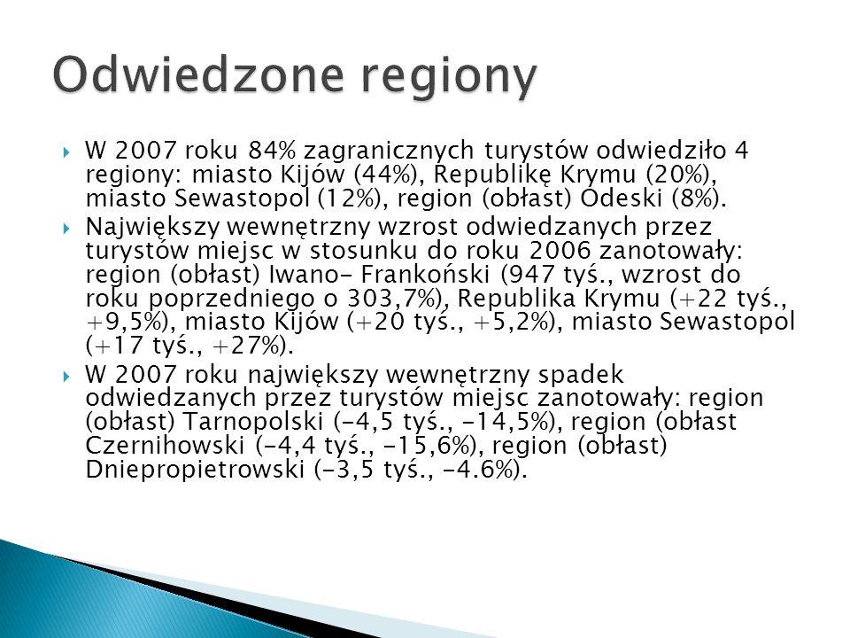 W 2007 roku 84% zagranicznych turystów odwiedziło 4 regiony: miasto Kijów (44%), Republikę Krymu (20%), miasto Sewastopol (12%), region (obłast) Odeski (8%).