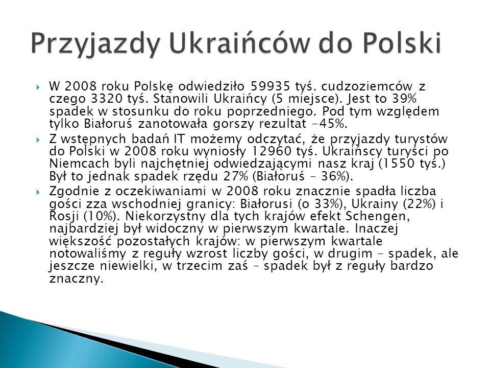 W 2008 roku Polskę odwiedziło 59935 tyś.cudzoziemców z czego 3320 tyś.