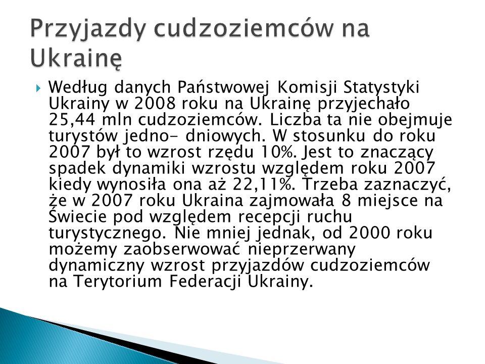 W I połowie 2008 roku obywatele Ukrainy najchętniej wyjeżdżali do Rosji.