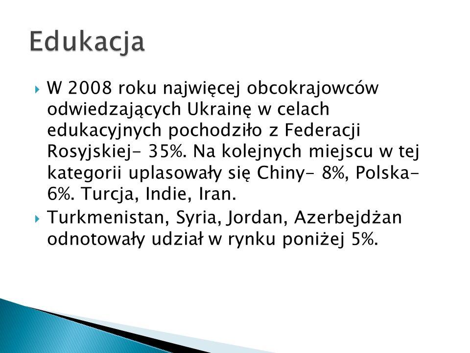 W 2008 roku najwięcej obcokrajowców odwiedzających Ukrainę w celach edukacyjnych pochodziło z Federacji Rosyjskiej- 35%.