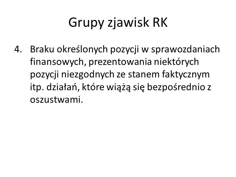 Grupy zjawisk RK 4.Braku określonych pozycji w sprawozdaniach finansowych, prezentowania niektórych pozycji niezgodnych ze stanem faktycznym itp. dzia