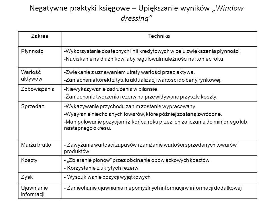 Negatywne praktyki księgowe – Upiększanie wyników Window dressing ZakresTechnika Płynność-Wykorzystanie dostępnych linii kredytowych w celu zwiększeni