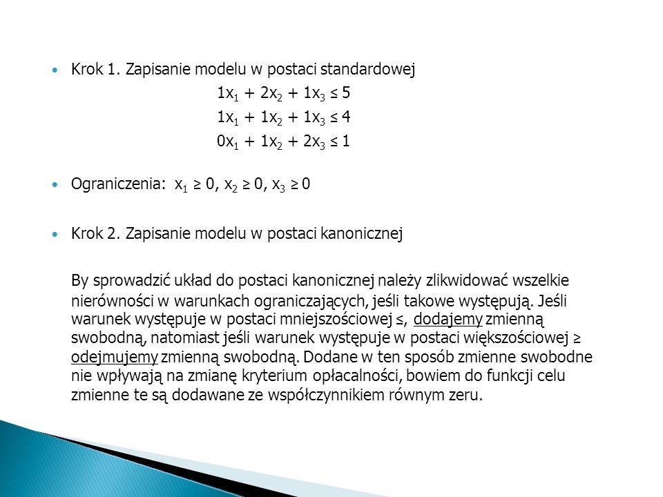 B1B2B3 mąka1215 cukier1114 rodzynki0121 132 ceny zapasy bułki składniki ilość składnika na bułkę Funkcja celu: 1x 1 + 3x 2 + 2x 3 MAX