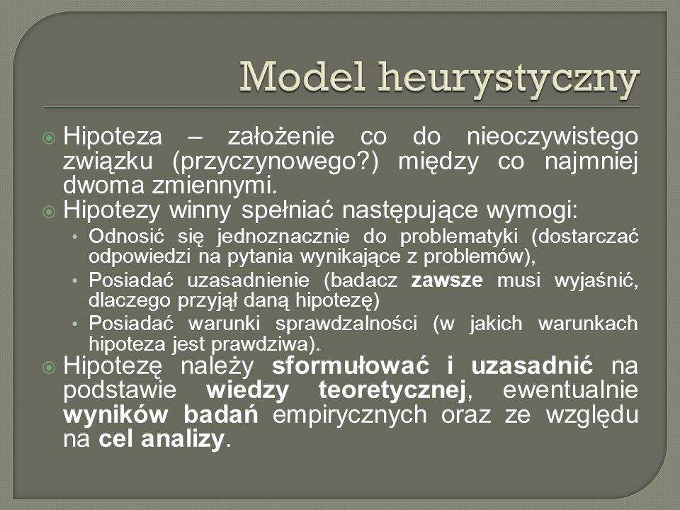 Hipoteza – założenie co do nieoczywistego związku (przyczynowego?) między co najmniej dwoma zmiennymi. Hipotezy winny spełniać następujące wymogi: Odn