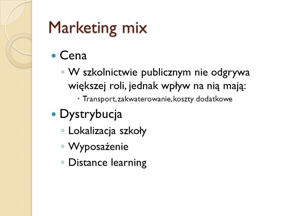 Marketing mix Cena W szkolnictwie publicznym nie odgrywa większej roli, jednak wpływ na nią mają: Transport, zakwaterowanie, koszty dodatkowe Dystrybu