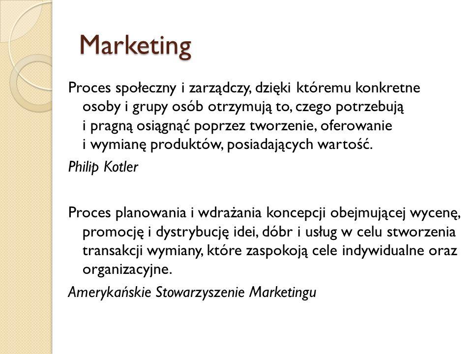 Marketing Proces społeczny i zarządczy, dzięki któremu konkretne osoby i grupy osób otrzymują to, czego potrzebują i pragną osiągnąć poprzez tworzenie