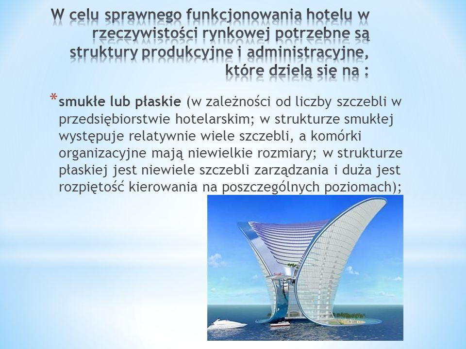 * smukłe lub płaskie (w zależności od liczby szczebli w przedsiębiorstwie hotelarskim; w strukturze smukłej występuje relatywnie wiele szczebli, a kom