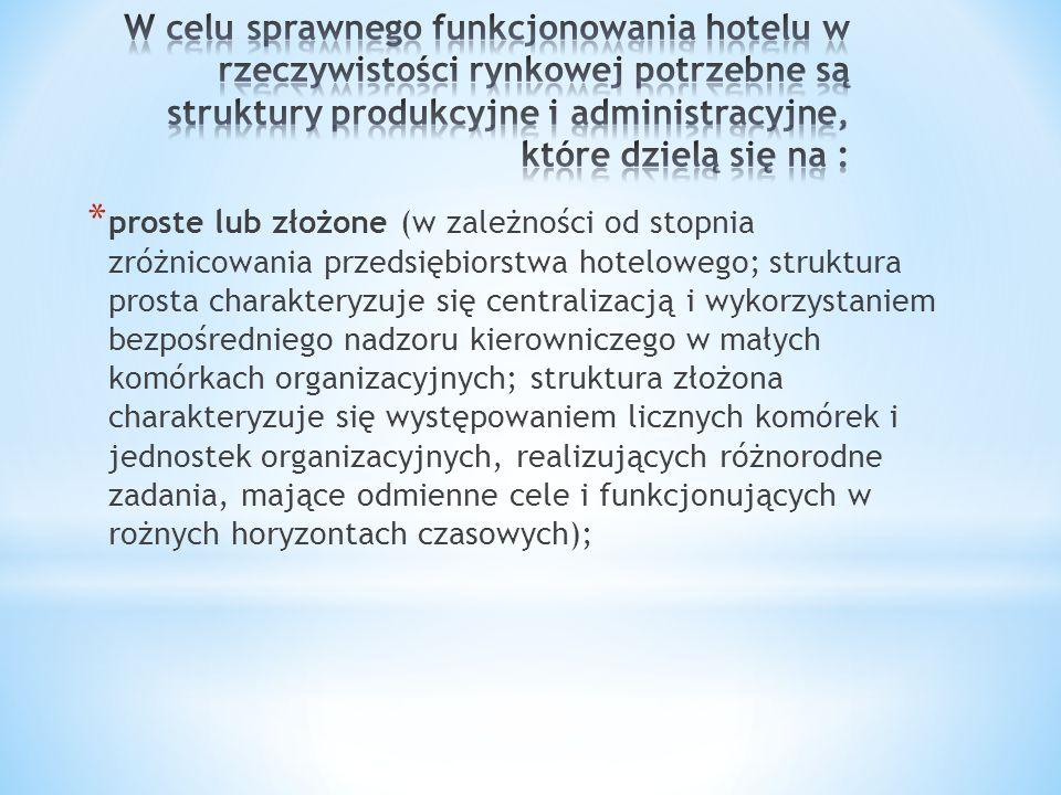 * proste lub złożone (w zależności od stopnia zróżnicowania przedsiębiorstwa hotelowego; struktura prosta charakteryzuje się centralizacją i wykorzyst