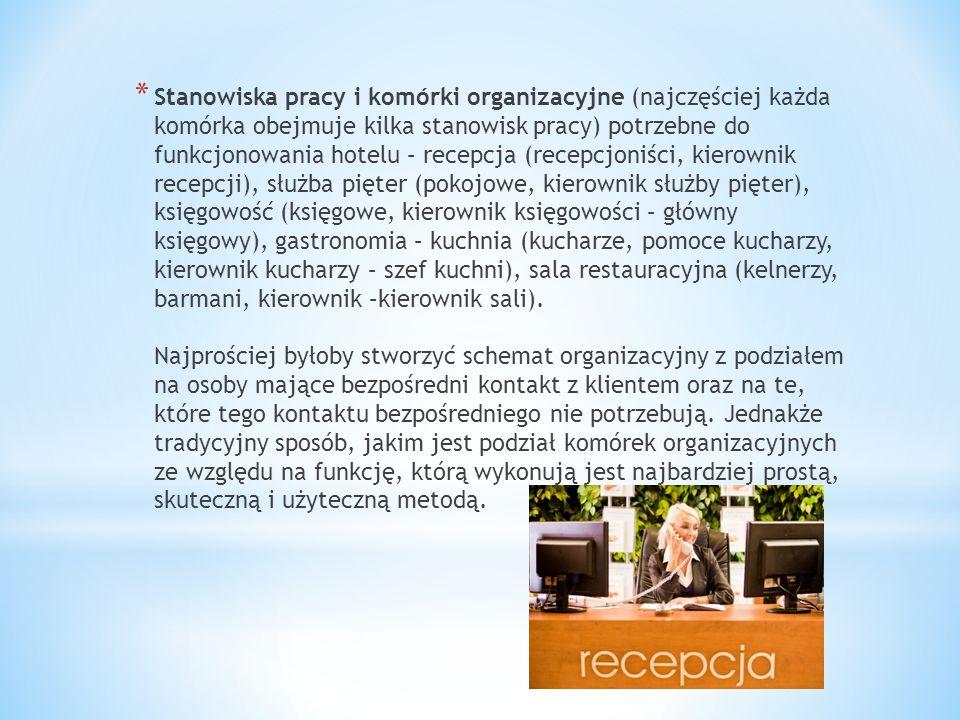 * Stanowiska pracy i komórki organizacyjne (najczęściej każda komórka obejmuje kilka stanowisk pracy) potrzebne do funkcjonowania hotelu – recepcja (r
