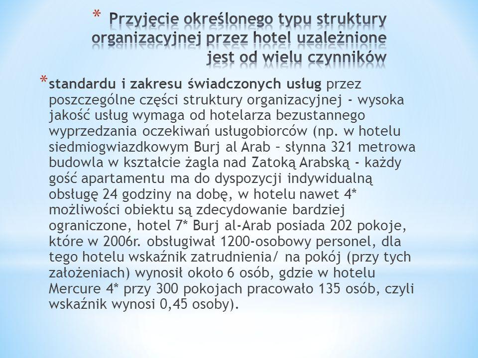 * standardu i zakresu świadczonych usług przez poszczególne części struktury organizacyjnej - wysoka jakość usług wymaga od hotelarza bezustannego wyp