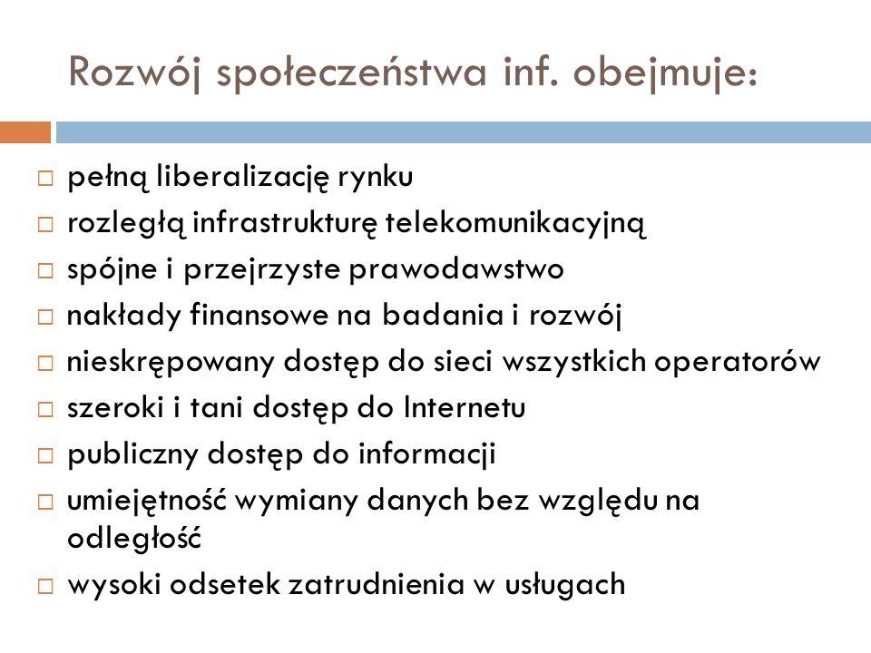 Rozwój społeczeństwa inf. obejmuje: pełną liberalizację rynku rozległą infrastrukturę telekomunikacyjną spójne i przejrzyste prawodawstwo nakłady fina