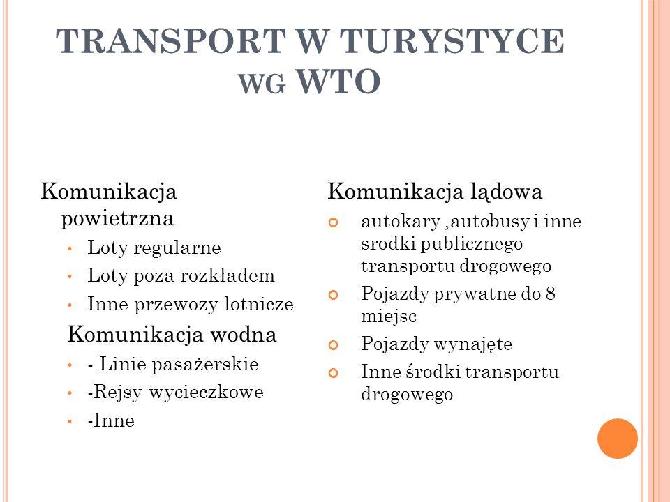 TRANSPORT W TURYSTYCE WG WTO Komunikacja powietrzna Loty regularne Loty poza rozkładem Inne przewozy lotnicze Komunikacja wodna - Linie pasażerskie -R
