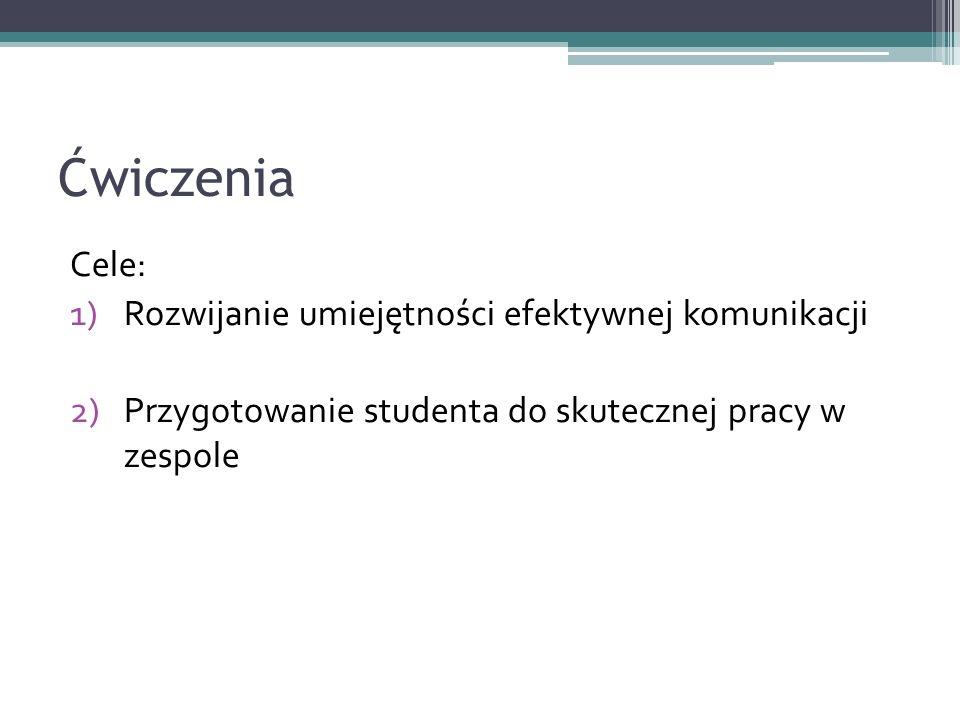 Ćwiczenia Cele: 1)Rozwijanie umiejętności efektywnej komunikacji 2)Przygotowanie studenta do skutecznej pracy w zespole