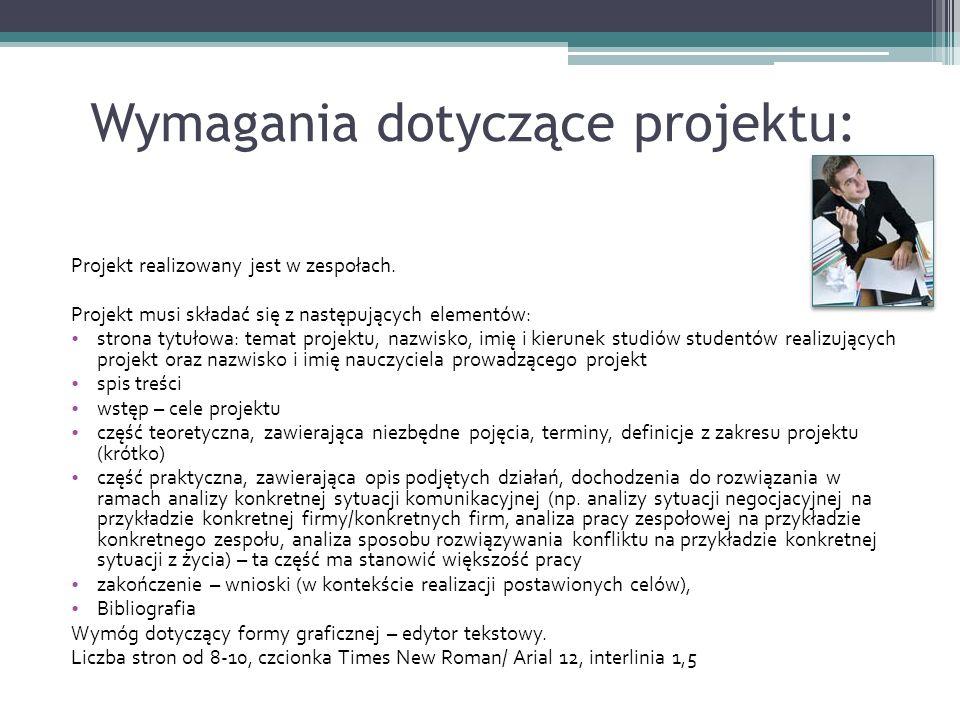 Tematy projektu: Formy komunikacji interpersonalnej.