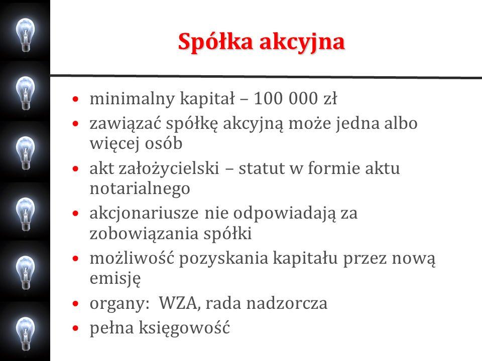 Źródła Kodeks spółek handlowych, Ustawa z dnia 15 września 2000 r.