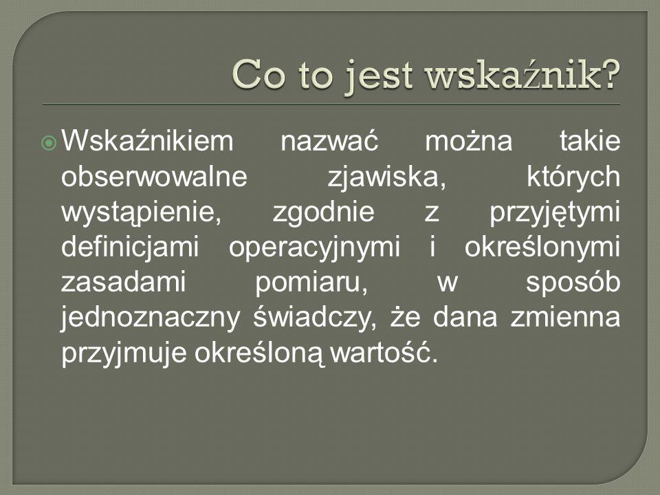 KAŻDY POMIAR NACECHOWANY JEST BŁĘDEM!!.