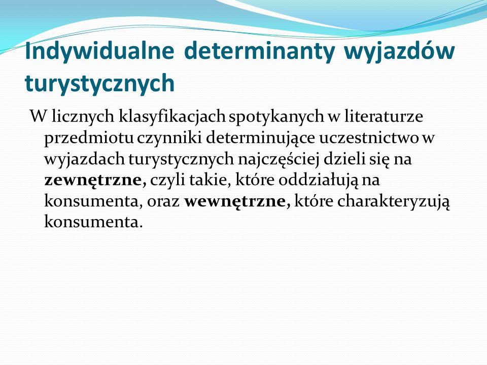 Indywidualne determinanty wyjazdów turystycznych W licznych klasyfikacjach spotykanych w literaturze przedmiotu czynniki determinujące uczestnictwo w