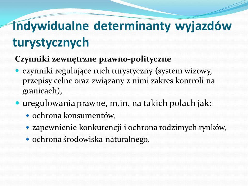 Indywidualne determinanty wyjazdów turystycznych Czynniki zewnętrzne prawno-polityczne czynniki regulujące ruch turystyczny (system wizowy, przepisy c