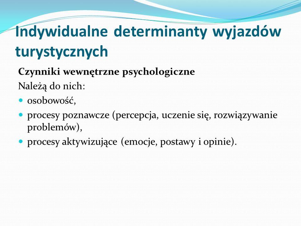 Indywidualne determinanty wyjazdów turystycznych Czynniki wewnętrzne psychologiczne Należą do nich: osobowość, procesy poznawcze (percepcja, uczenie s