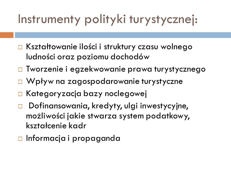 Instrumenty polityki turystycznej: Kształtowanie ilości i struktury czasu wolnego ludności oraz poziomu dochodów Tworzenie i egzekwowanie prawa turyst