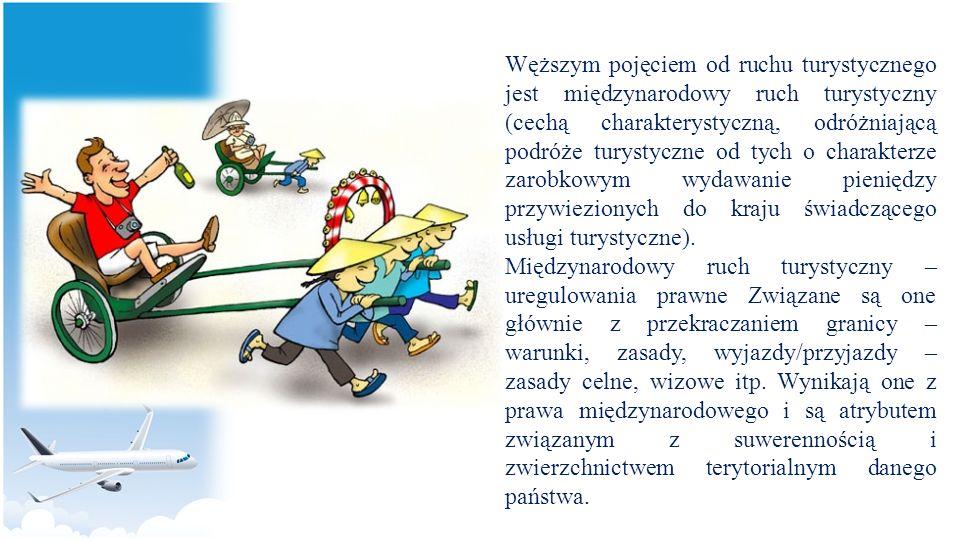 Mocne stronySłabe strony korzystne położenie w środku Europy zróżnicowanie geograficzne Polski – duże możliwości uprawiania różnych form turystyki duży potencjał turystyczny regionów zmiany polityczne i gospodarcze, których wynikiem jest włączenie kraju do demokracji europejskich ożywione kontakty gospodarcze i międzyludzkie w ramach współpracy transgranicznej bogaty program wydarzeń kulturalnych poprawa standardu bazy i poziomu usług turystycznych profesjonalne kadry turystyki słaba dostępność komunikacyjna regionu niedostatek regionalnych i lokalnych produktów turystycznych niedorozwój infrastruktury technicznej i niski standard wewnętrznego transportu pasażerskiego niskie poczucie bezpieczeństwa niedostosowanie pracy placówek kultury do potrzeb turystów niskie nakłady na promocję kraju i regionu SzanseZadrożenia członkostwo w UE wsparcie dla programów regionalnych potencjał rozwojowy rynku zagranicznego poprawa dostępności komunikacyjnej (+ ekspansja TLL) obiekty funkcjonujące w ramach m.s.h.