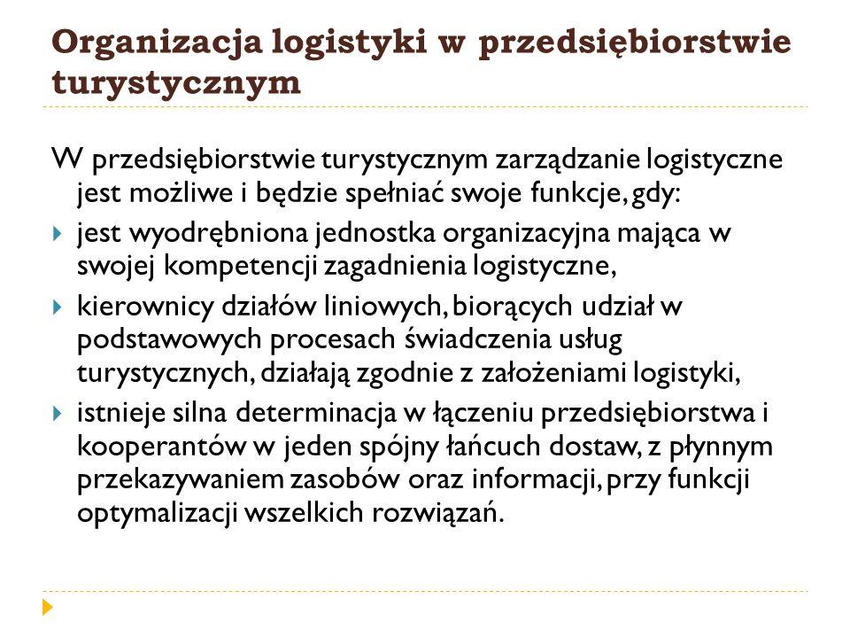 Organizacja logistyki w przedsiębiorstwie turystycznym W przedsiębiorstwie turystycznym zarządzanie logistyczne jest możliwe i będzie spełniać swoje f