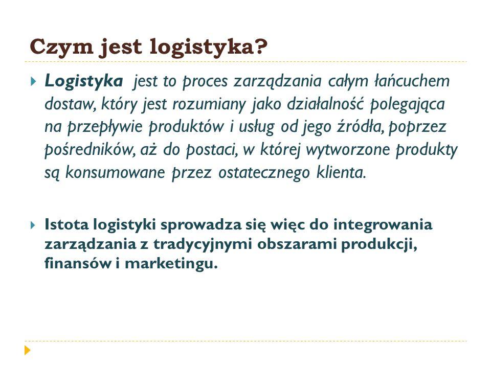Czym jest logistyka? Logistyka jest to proces zarządzania całym łańcuchem dostaw, który jest rozumiany jako działalność polegająca na przepływie produ