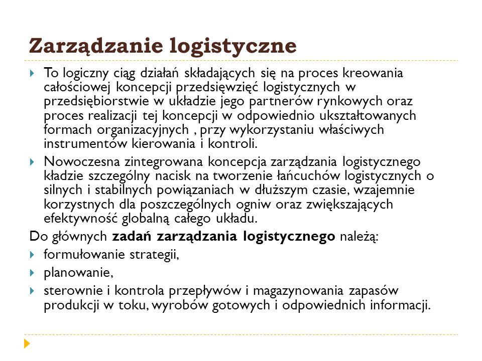 Zarządzanie logistyczne To logiczny ciąg działań składających się na proces kreowania całościowej koncepcji przedsięwzięć logistycznych w przedsiębior