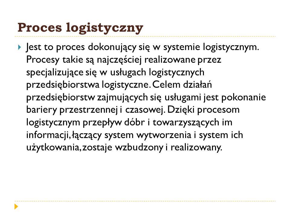 Proces logistyczny Jest to proces dokonujący się w systemie logistycznym. Procesy takie są najczęściej realizowane przez specjalizujące się w usługach