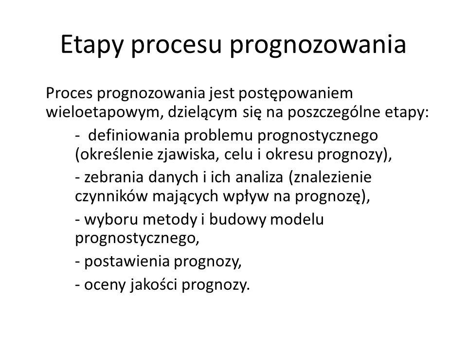 Etapy procesu prognozowania Proces prognozowania jest postępowaniem wieloetapowym, dzielącym się na poszczególne etapy: - definiowania problemu progno