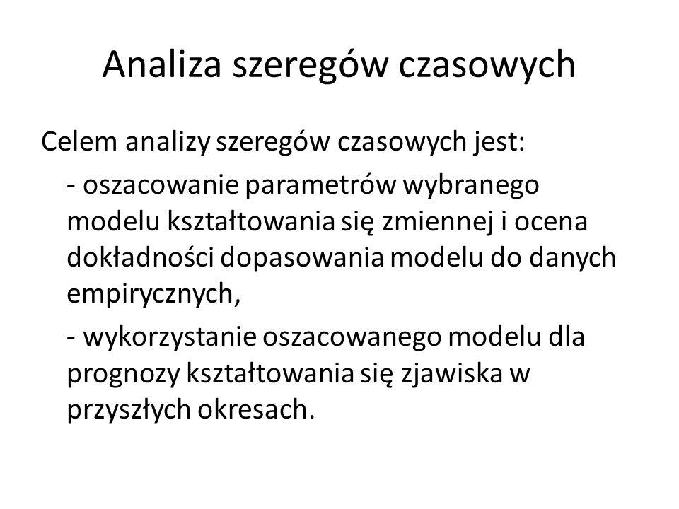 Analiza szeregów czasowych Celem analizy szeregów czasowych jest: - oszacowanie parametrów wybranego modelu kształtowania się zmiennej i ocena dokładn