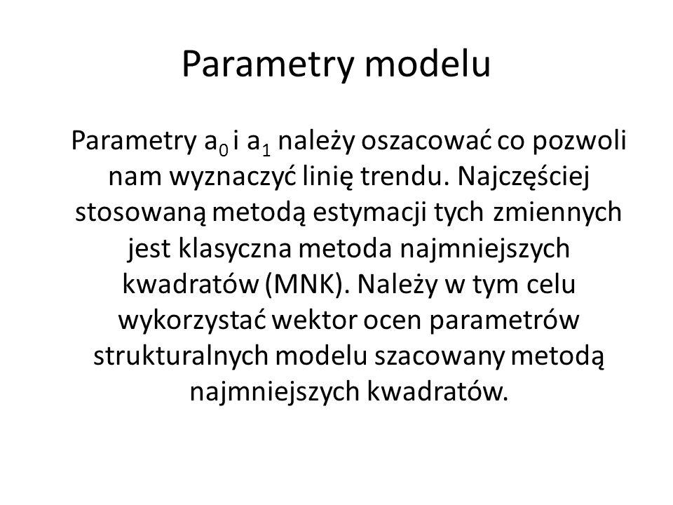 Parametry modelu Parametry a 0 i a 1 należy oszacować co pozwoli nam wyznaczyć linię trendu. Najczęściej stosowaną metodą estymacji tych zmiennych jes
