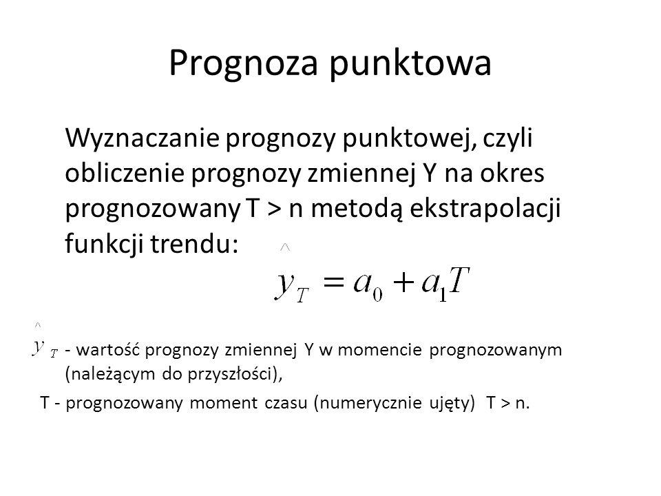 Prognoza punktowa Wyznaczanie prognozy punktowej, czyli obliczenie prognozy zmiennej Y na okres prognozowany T > n metodą ekstrapolacji funkcji trendu
