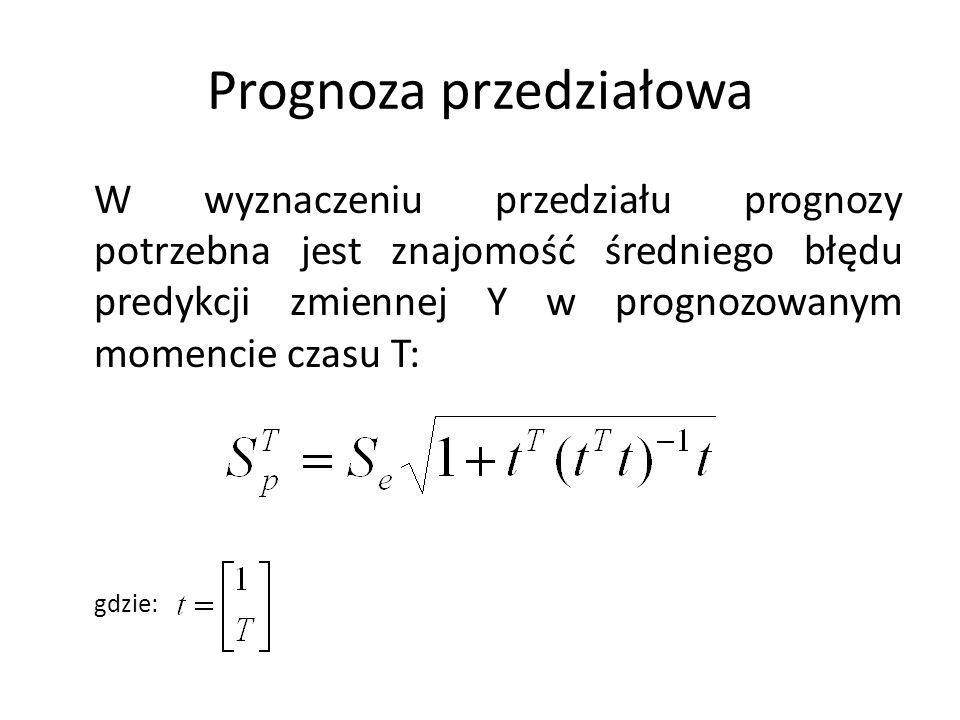 Prognoza przedziałowa W wyznaczeniu przedziału prognozy potrzebna jest znajomość średniego błędu predykcji zmiennej Y w prognozowanym momencie czasu T
