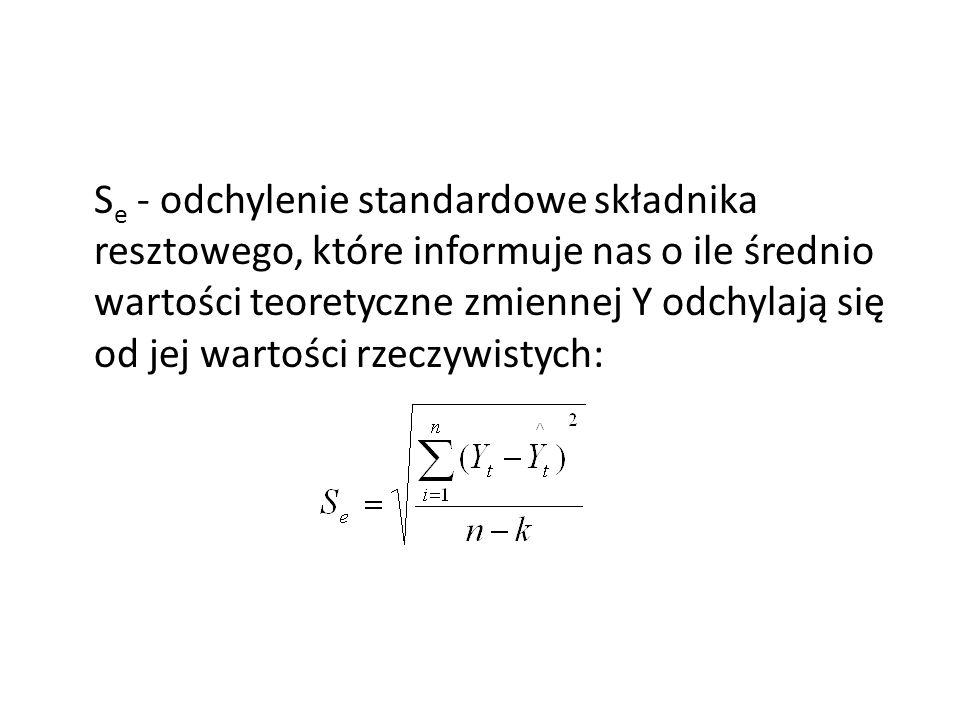 S e - odchylenie standardowe składnika resztowego, które informuje nas o ile średnio wartości teoretyczne zmiennej Y odchylają się od jej wartości rze