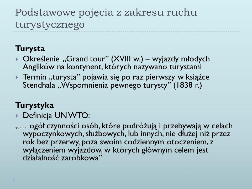 Podstawowe pojęcia z zakresu ruchu turystycznego Turysta Określenie Grand tour (XVIII w.) – wyjazdy młodych Anglików na kontynent, których nazywano tu