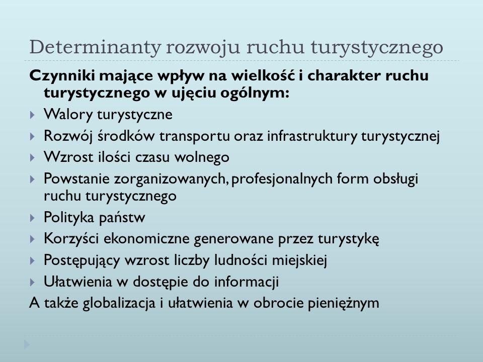 Proces rozwoju ruchu turystycznego Historia rozwoju ruchu turystycznego (od VIII w.