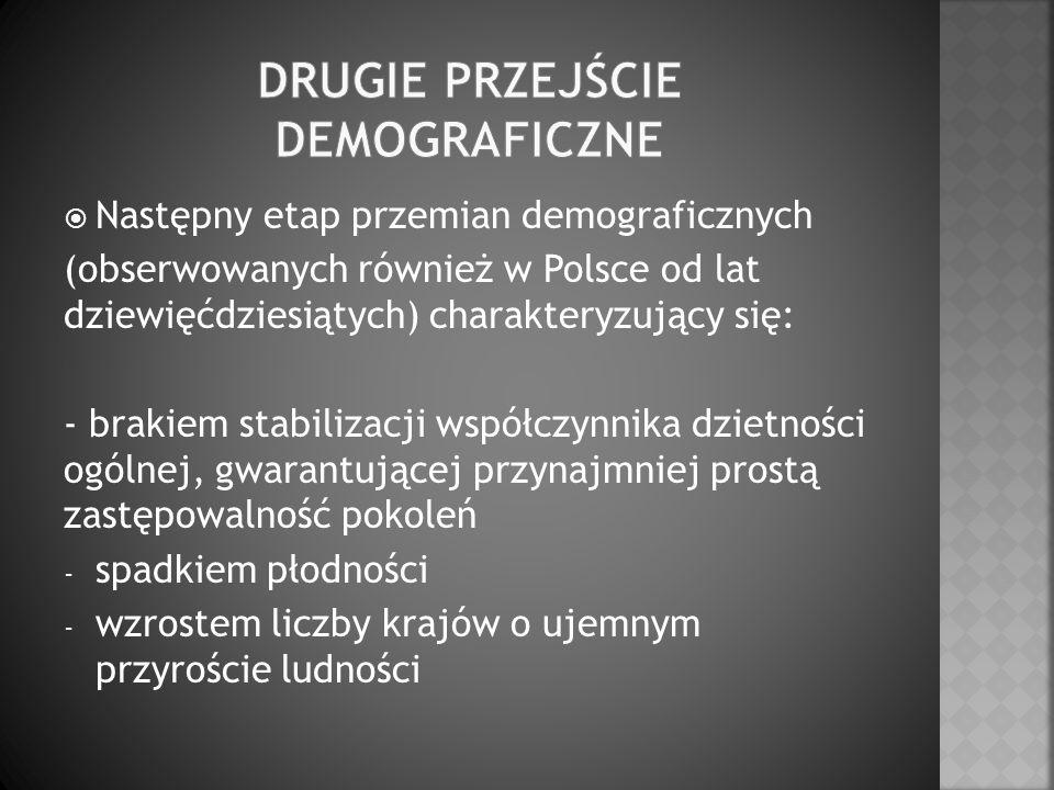 Następny etap przemian demograficznych (obserwowanych również w Polsce od lat dziewięćdziesiątych) charakteryzujący się: - brakiem stabilizacji współc