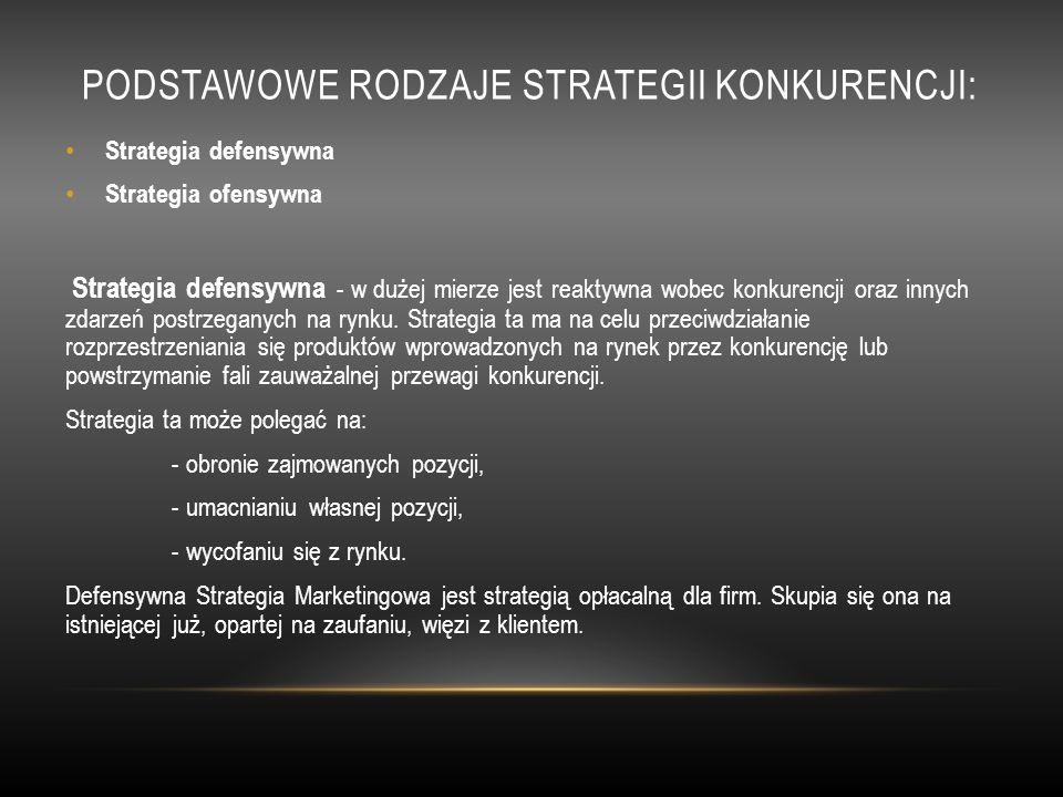 PODSTAWOWE RODZAJE STRATEGII KONKURENCJI: Strategia defensywna Strategia ofensywna Strategia defensywna - w dużej mierze jest reaktywna wobec konkuren